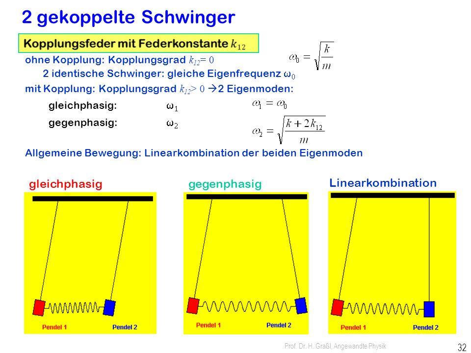 Prof. Dr. H. Graßl, Angewandte Physik 31 Übergang von Schwingung zu Welle: gekoppelte Oszillatoren