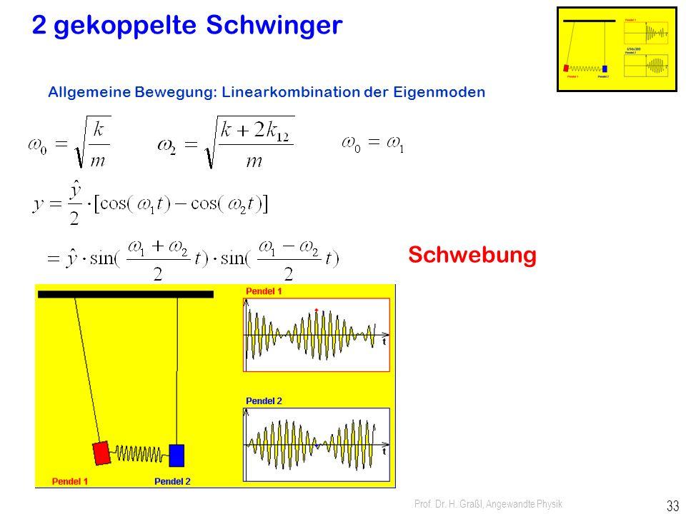 Prof. Dr. H. Graßl, Angewandte Physik 32 2 gekoppelte Schwinger ohne Kopplung: Kopplungsgrad k 12 = 0 2 identische Schwinger: gleiche Eigenfrequenz w