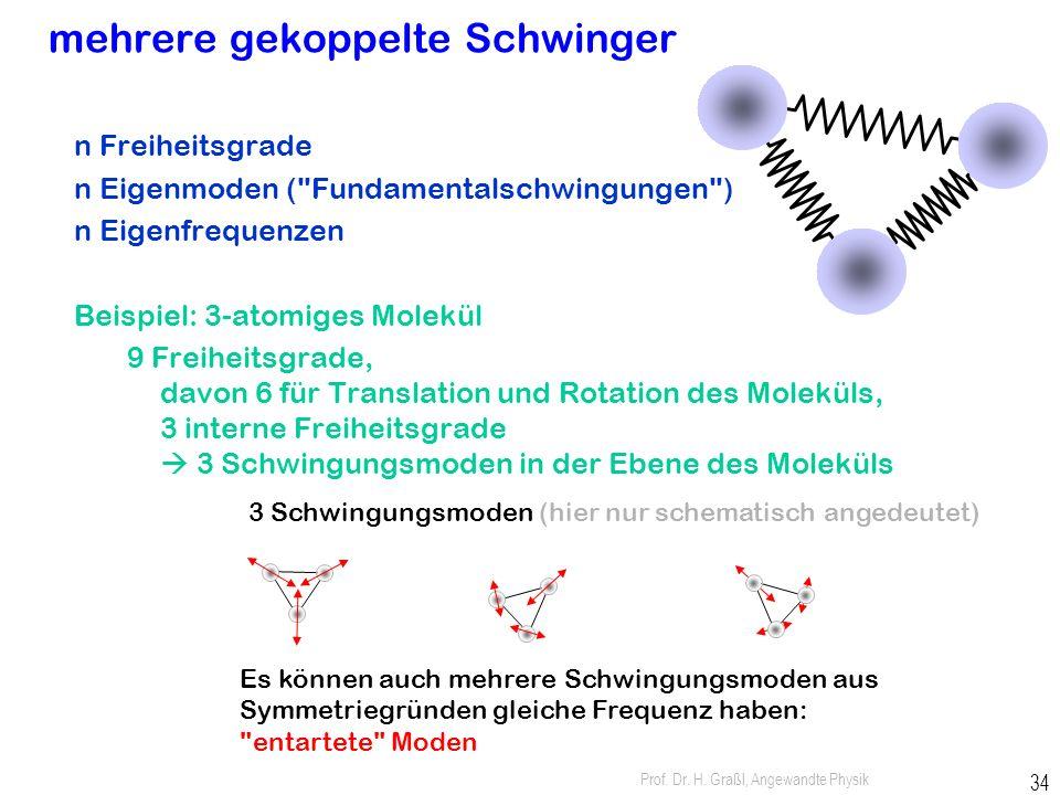 Prof. Dr. H. Graßl, Angewandte Physik 33 2 gekoppelte Schwinger Allgemeine Bewegung: Linearkombination der Eigenmoden Schwebung