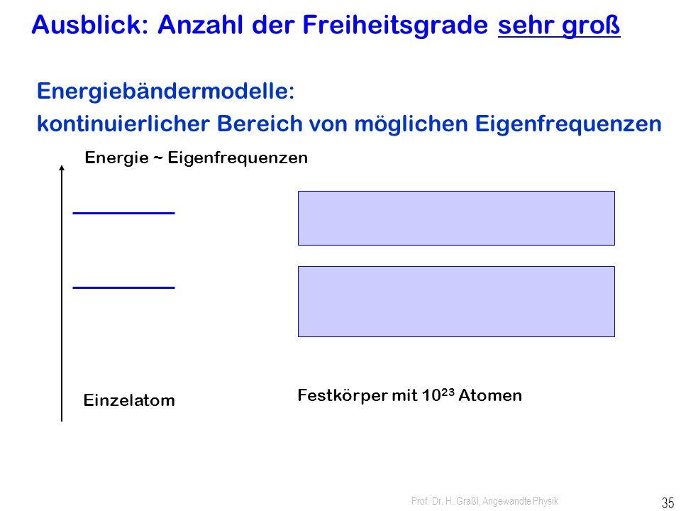 Prof. Dr. H. Graßl, Angewandte Physik 34 mehrere gekoppelte Schwinger n Freiheitsgrade n Eigenmoden (