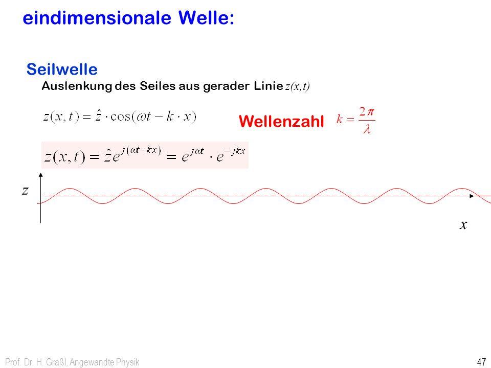 Prof. Dr. H. Graßl, Angewandte Ph ysik 46 Überlagerung von Wellen gleicher Frequenz allgemein lineare Superposition: Wellenfunktionen können addiert w