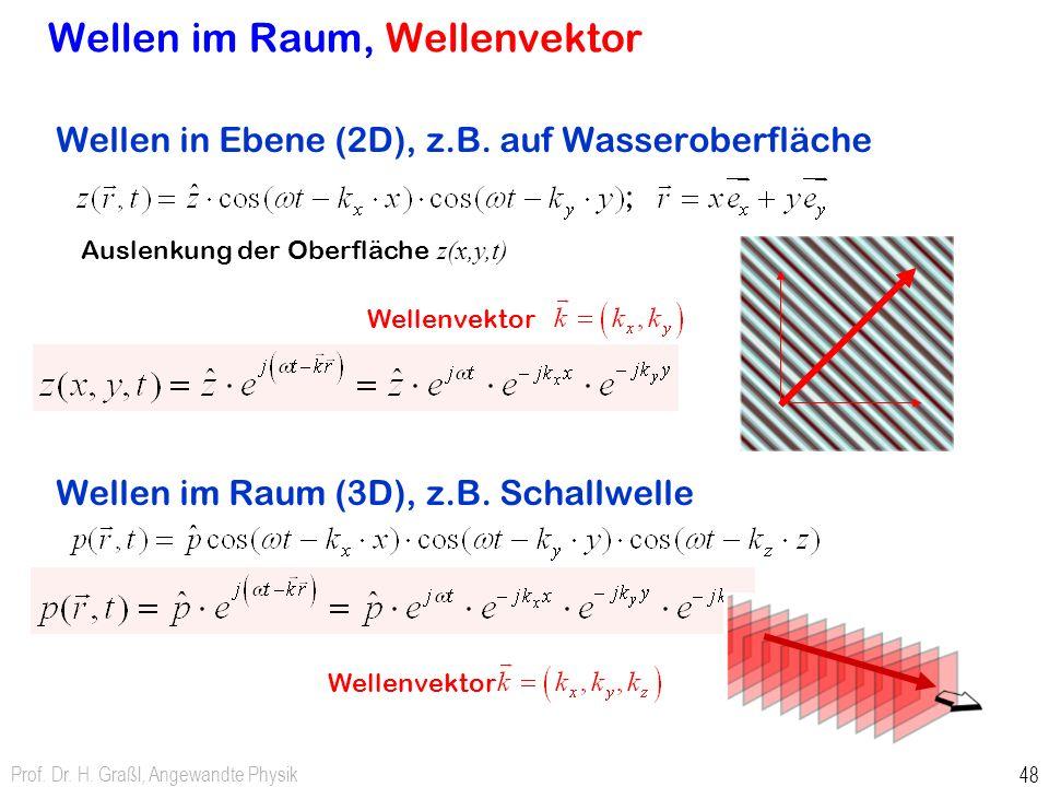 Prof. Dr. H. Graßl, Angewandte Physik 47 Auslenkung des Seiles aus gerader Linie z(x,t) Seilwelle eindimensionale Welle: Wellenzahl x z