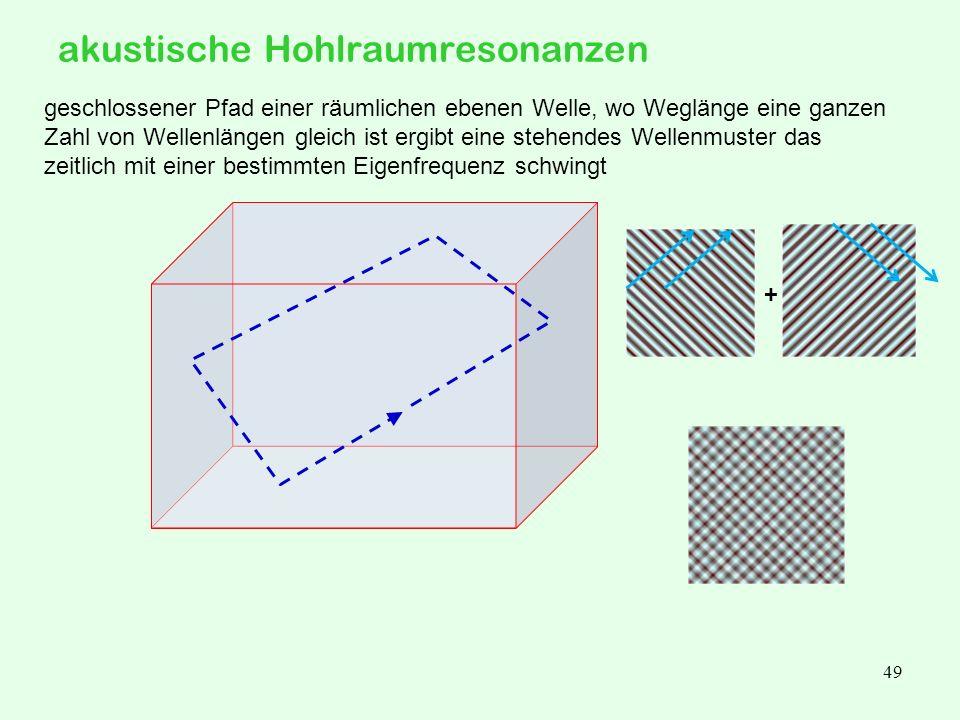 Prof. Dr. H. Graßl, Angewandte Physik 48 Wellen in Ebene (2D), z.B. auf Wasseroberfläche Wellen im Raum (3D), z.B. Schallwelle Wellen im Raum, Wellenv