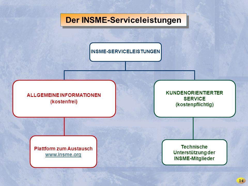 INSME – International Network for SMEs 14 INSME-SERVICELEISTUNGEN ALLGEMEINE INFORMATIONEN (kostenfrei ) Plattform zum Austausch www.insme.org KUNDENO
