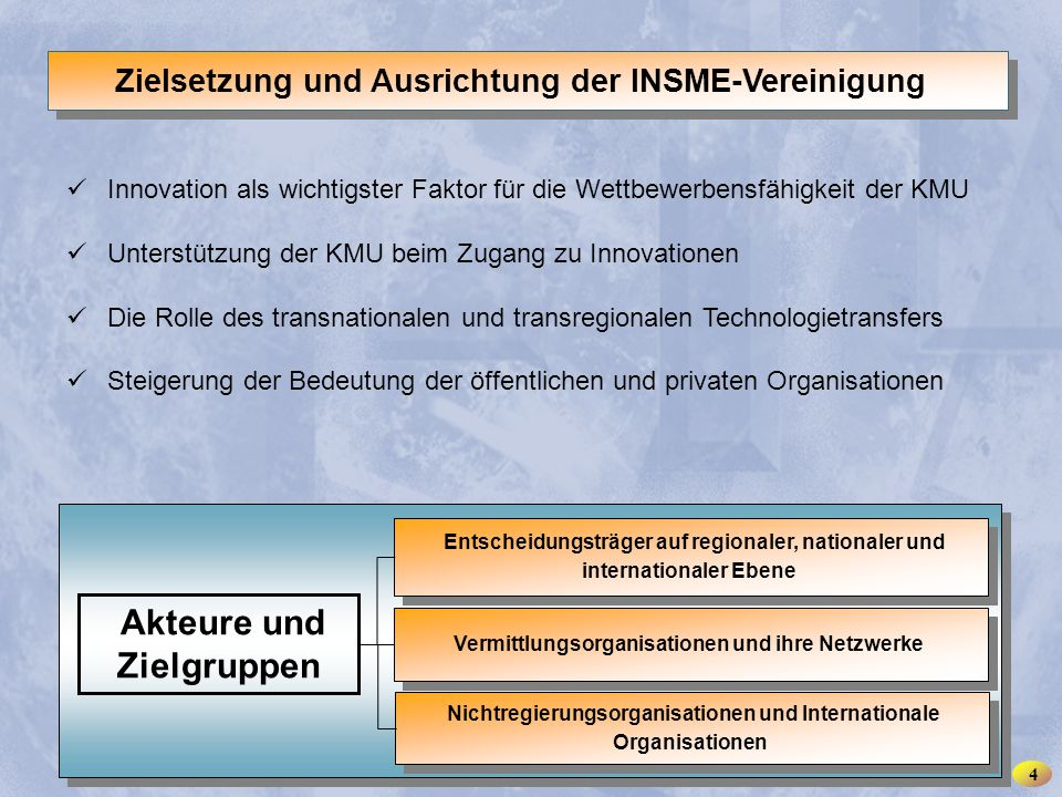 INSME – International Network for SMEs Zielsetzung und Ausrichtung der INSME-Vereinigung Innovation als wichtigster Faktor für die Wettbewerbensfähigk