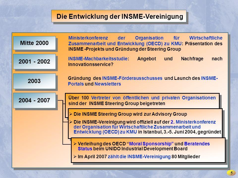 INSME – International Network for SMEs 5 Die Entwicklung der INSME-Vereinigung Mitte 2000 Ministerkonferenz der Organisation für Wirtschaftliche Zusam