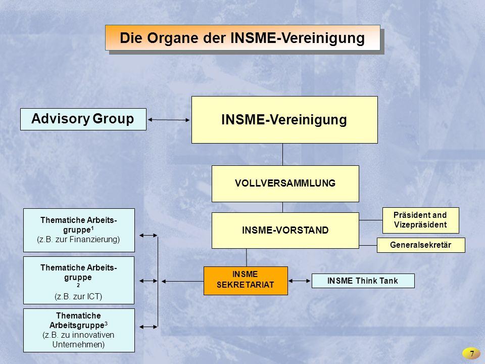 INSME – International Network for SMEs Die Organe der INSME-Vereinigung INSME Think Tank INSME-Vereinigung VOLLVERSAMMLUNG Generalsekretär INSME SEKRETARIAT INSME-VORSTAND Thematiche Arbeits- gruppe 1 (z.B.