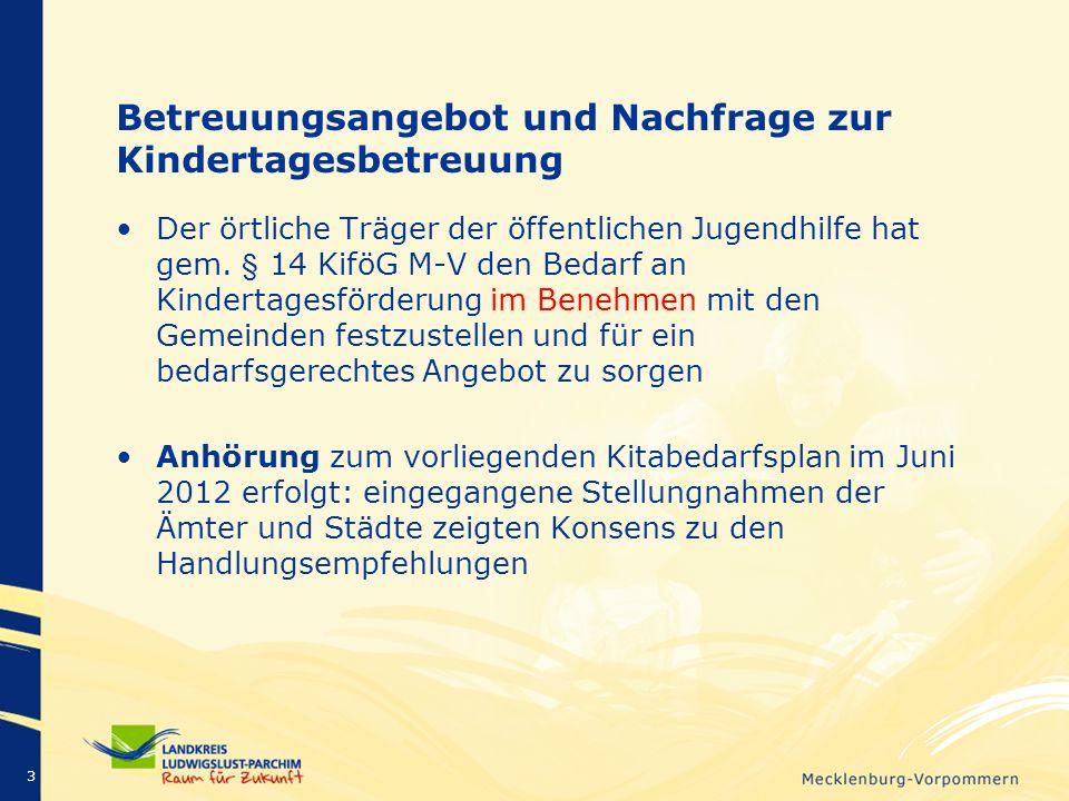 Betreuungsangebot und Nachfrage zur Kindertagesbetreuung Der örtliche Träger der öffentlichen Jugendhilfe hat gem. § 14 KiföG M-V den Bedarf an Kinder