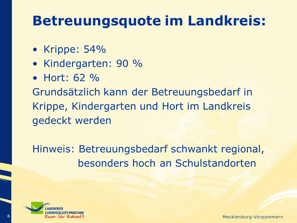 Betreuungsquote im Landkreis: Krippe: 54% Kindergarten: 90 % Hort: 62 % Grundsätzlich kann der Betreuungsbedarf in Krippe, Kindergarten und Hort im La