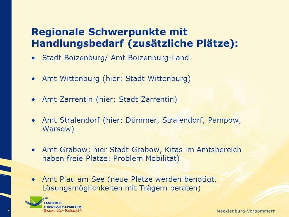Regionale Schwerpunkte mit Handlungsbedarf (zusätzliche Plätze): Stadt Boizenburg/ Amt Boizenburg-Land Amt Wittenburg (hier: Stadt Wittenburg) Amt Zar