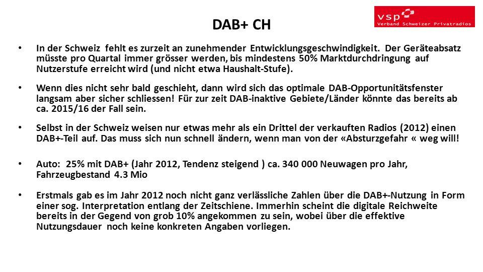 In der Schweiz fehlt es zurzeit an zunehmender Entwicklungsgeschwindigkeit.