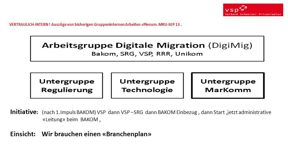 VERTRAULICH-INTERN . Auszüge von bisherigen Gruppeninternen Arbeiten +Plenum.