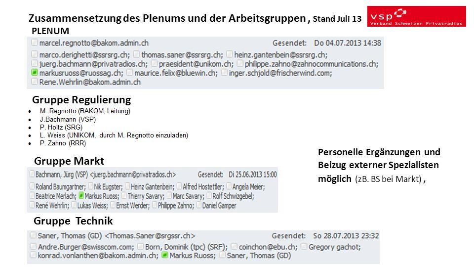 Zusammensetzung des Plenums und der Arbeitsgruppen, Stand Juli 13 PLENUM Gruppe Regulierung Gruppe Markt Gruppe Technik Personelle Ergänzungen und Beizug externer Spezialisten möglich (zB.