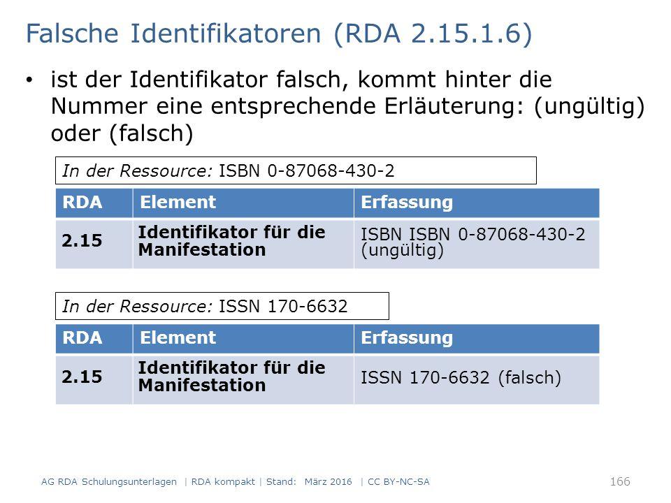 Falsche Identifikatoren (RDA 2.15.1.6) ist der Identifikator falsch, kommt hinter die Nummer eine entsprechende Erläuterung: (ungültig) oder (falsch) RDAElementErfassung 2.15 Identifikator für die Manifestation ISBN ISBN 0-87068-430-2 (ungültig) In der Ressource: ISBN 0-87068-430-2 RDAElementErfassung 2.15 Identifikator für die Manifestation ISSN 170-6632 (falsch) In der Ressource: ISSN 170-6632 166 AG RDA Schulungsunterlagen | RDA kompakt | Stand: März 2016 | CC BY-NC-SA
