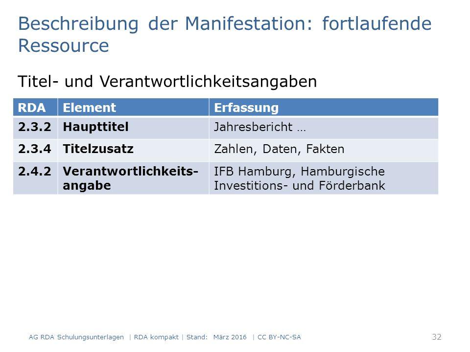 Beschreibung der Manifestation: fortlaufende Ressource Titel- und Verantwortlichkeitsangaben RDAElementErfassung 2.3.2HaupttitelJahresbericht … 2.3.4TitelzusatzZahlen, Daten, Fakten 2.4.2Verantwortlichkeits- angabe IFB Hamburg, Hamburgische Investitions- und Förderbank 32 AG RDA Schulungsunterlagen | RDA kompakt | Stand: März 2016 | CC BY-NC-SA