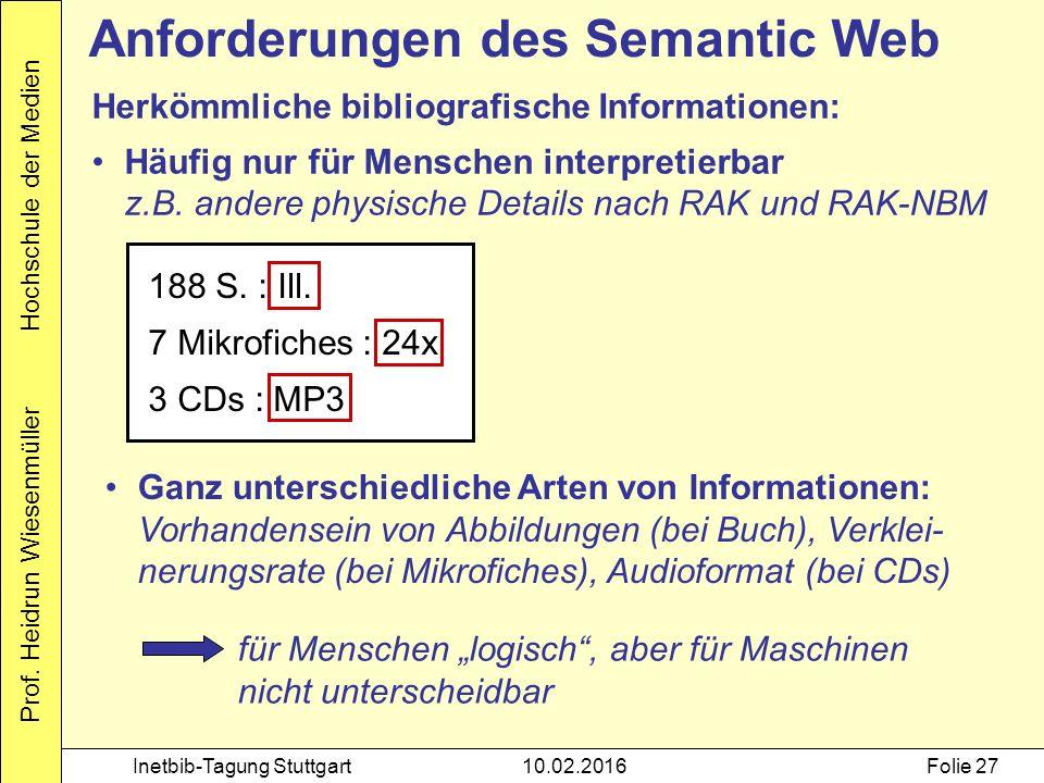 Prof. Heidrun Wiesenmüller Hochschule der Medien Inetbib-Tagung Stuttgart10.02.2016Folie 27 Anforderungen des Semantic Web Herkömmliche bibliografisch
