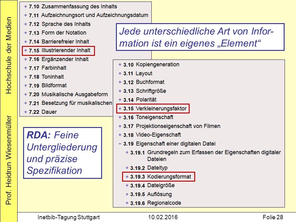 Prof. Heidrun Wiesenmüller Hochschule der Medien Inetbib-Tagung Stuttgart10.02.2016Folie 28 Jede unterschiedliche Art von Infor- mation ist ein eigene