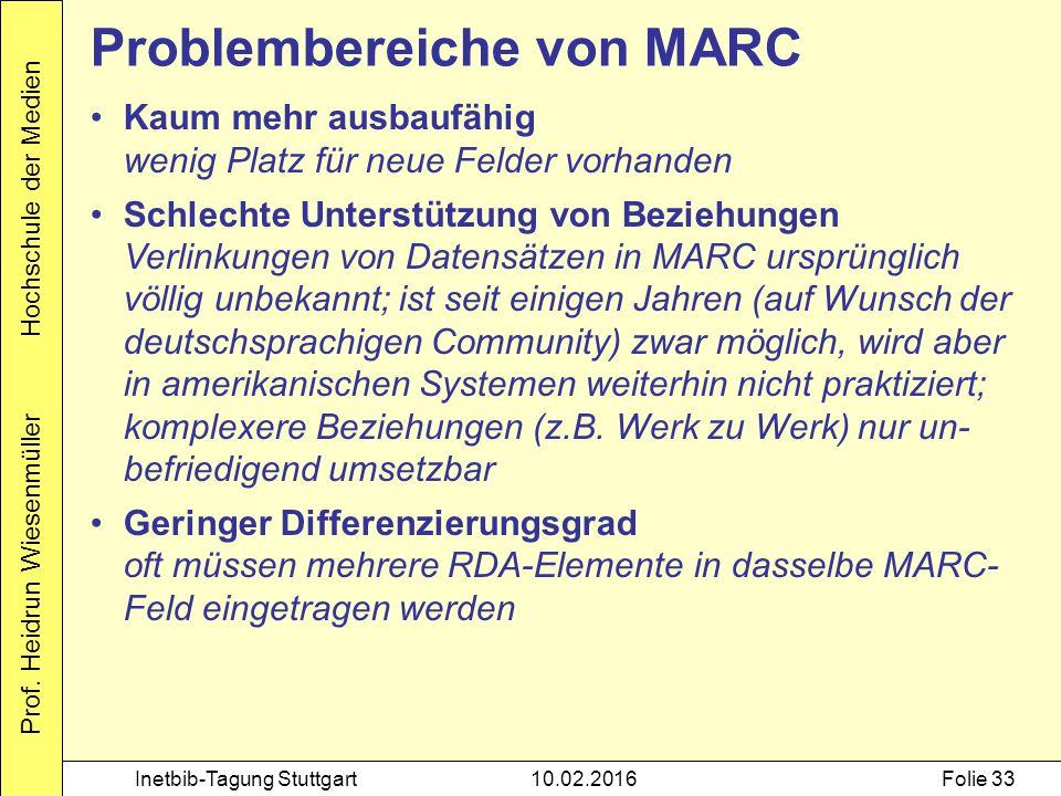 Prof. Heidrun Wiesenmüller Hochschule der Medien Inetbib-Tagung Stuttgart10.02.2016Folie 33 Kaum mehr ausbaufähig wenig Platz für neue Felder vorhande
