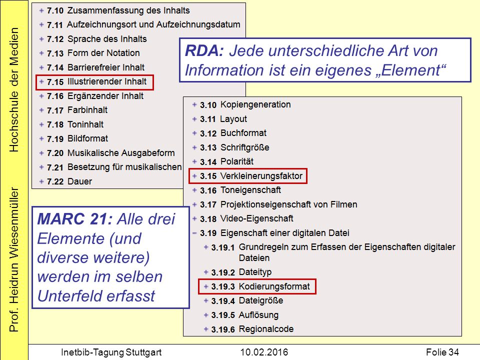 Prof. Heidrun Wiesenmüller Hochschule der Medien Inetbib-Tagung Stuttgart10.02.2016Folie 34 RDA: Jede unterschiedliche Art von Information ist ein eig