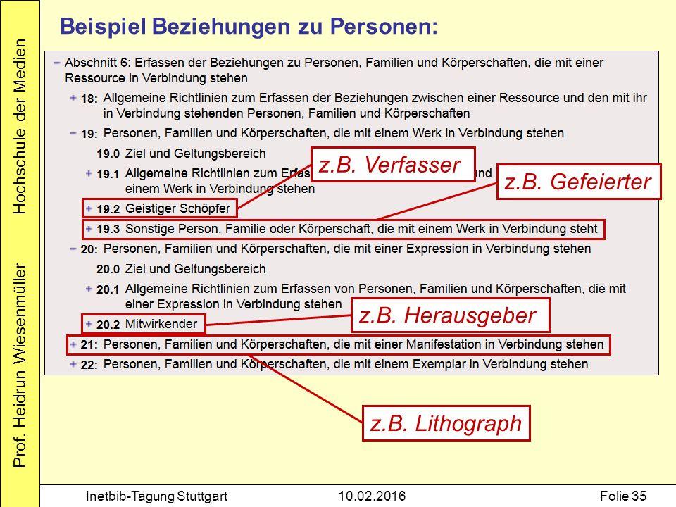 Prof. Heidrun Wiesenmüller Hochschule der Medien Inetbib-Tagung Stuttgart10.02.2016Folie 35 Beispiel Beziehungen zu Personen: z.B. Verfasserz.B. Gefei