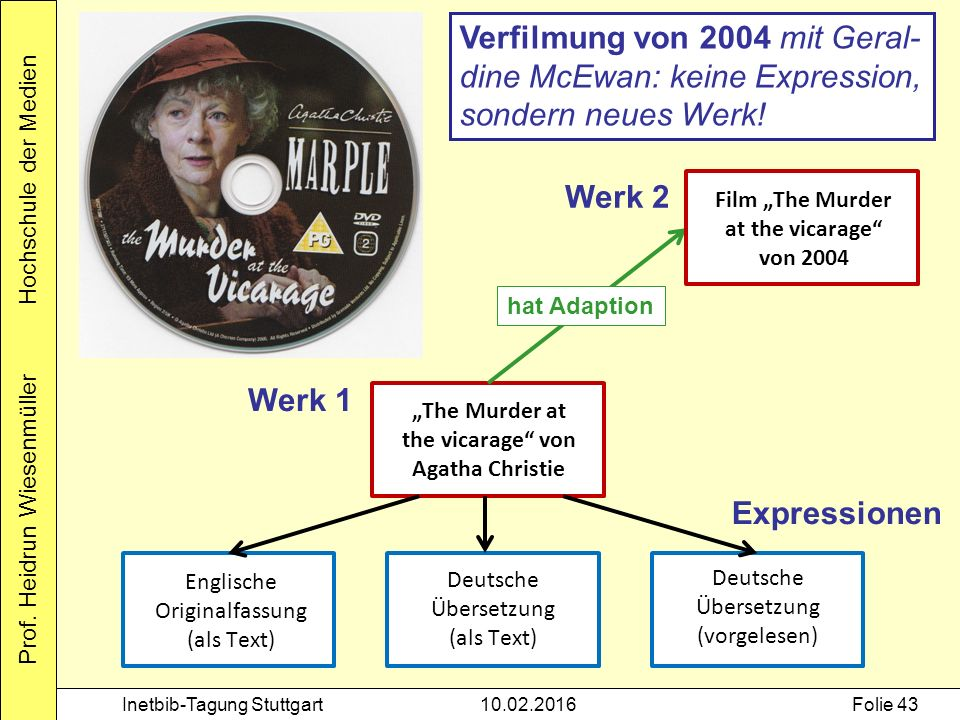 Prof. Heidrun Wiesenmüller Hochschule der Medien Inetbib-Tagung Stuttgart10.02.2016Folie 43 Verfilmung von 2004 mit Geral- dine McEwan: keine Expressi