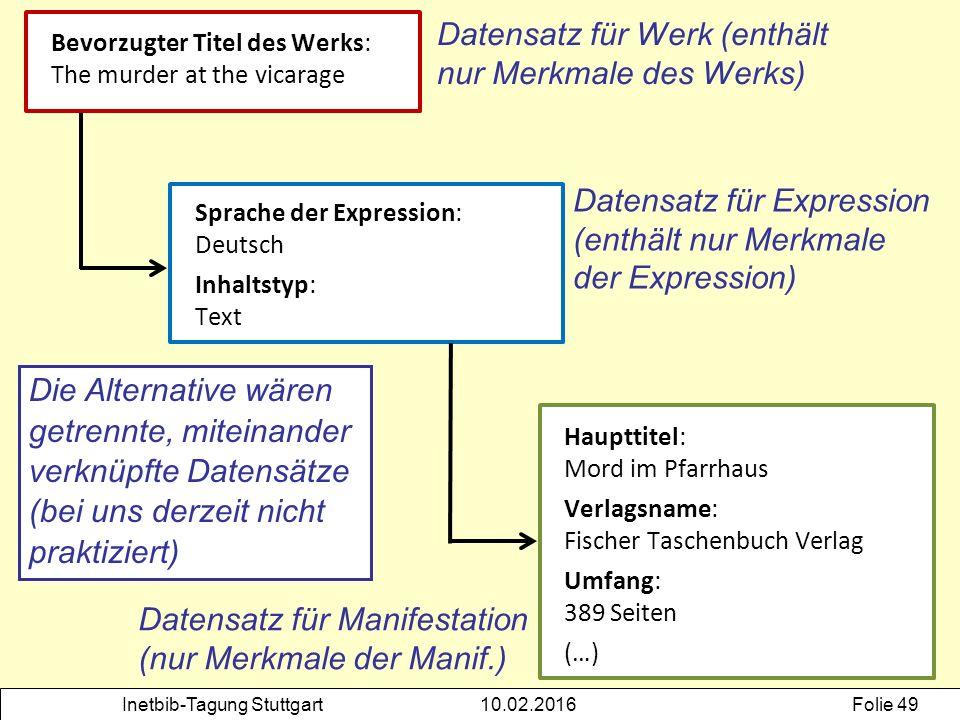 Inetbib-Tagung Stuttgart10.02.2016Folie 49 Bevorzugter Titel des Werks: The murder at the vicarage Datensatz für Werk (enthält nur Merkmale des Werks)