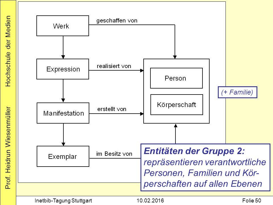 Prof. Heidrun Wiesenmüller Hochschule der Medien Inetbib-Tagung Stuttgart10.02.2016Folie 50 Entitäten der Gruppe 2: repräsentieren verantwortliche Per
