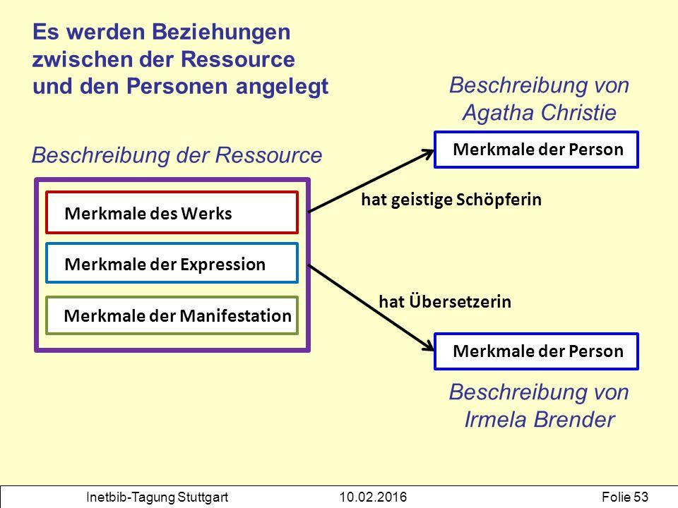 Inetbib-Tagung Stuttgart10.02.2016Folie 53 Merkmale des Werks Merkmale der Expression Merkmale der Manifestation Beschreibung der Ressource Merkmale d