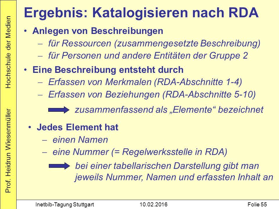 Prof. Heidrun Wiesenmüller Hochschule der Medien Inetbib-Tagung Stuttgart10.02.2016Folie 55 Ergebnis: Katalogisieren nach RDA Anlegen von Beschreibung