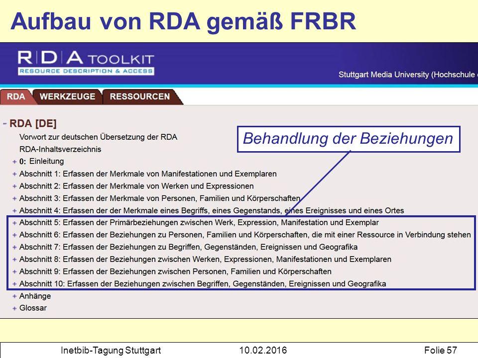 Inetbib-Tagung Stuttgart10.02.2016Folie 57 Aufbau von RDA gemäß FRBR Behandlung der Beziehungen