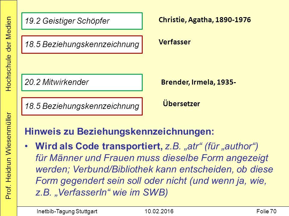 Prof. Heidrun Wiesenmüller Hochschule der Medien Inetbib-Tagung Stuttgart10.02.2016Folie 70 19.2 Geistiger Schöpfer Christie, Agatha, 1890-1976 20.2 M