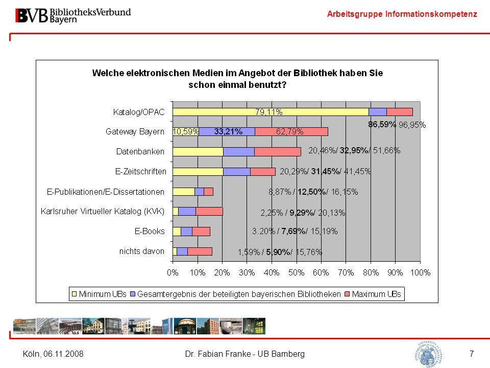 Arbeitsgruppe Informationskompetenz Köln, 06.11.2008Dr.