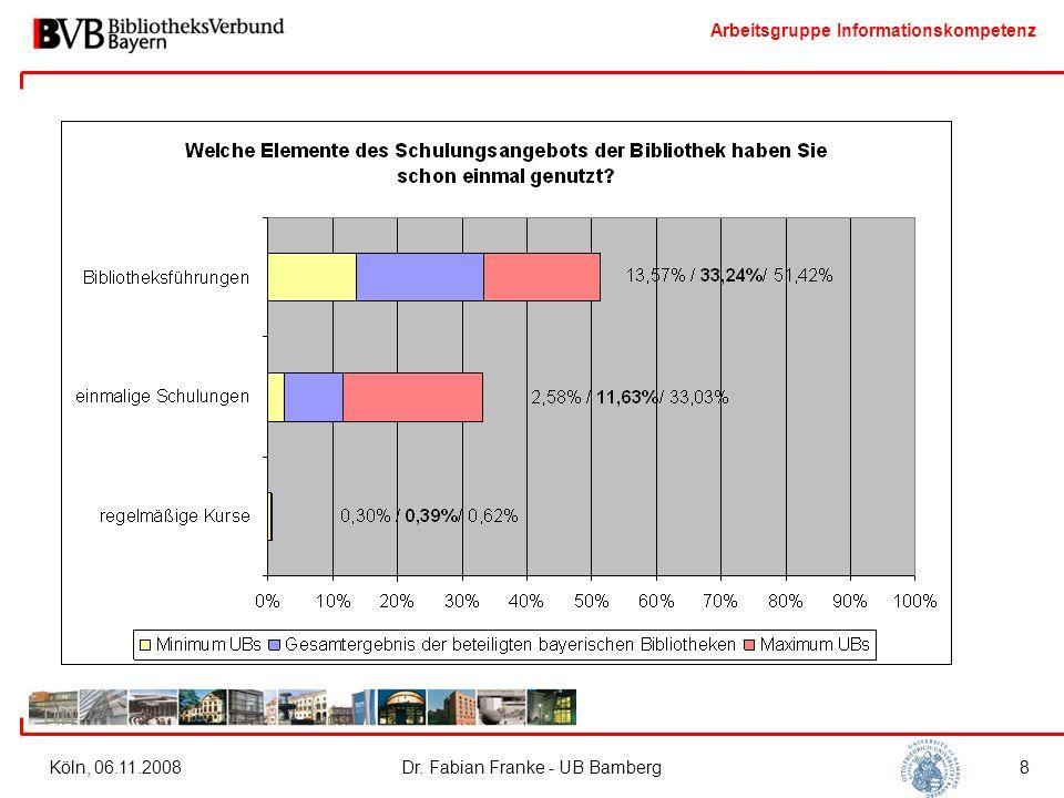 Arbeitsgruppe Informationskompetenz Köln, 06.11.2008Dr. Fabian Franke - UB Bamberg9