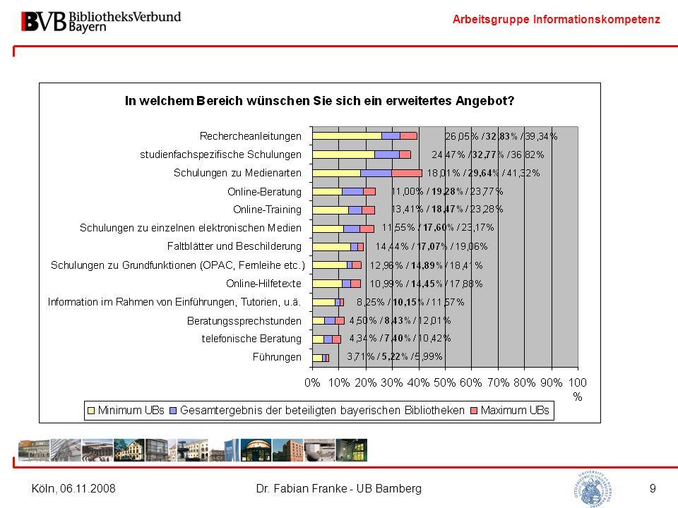 Arbeitsgruppe Informationskompetenz Köln, 06.11.2008Dr. Fabian Franke - UB Bamberg10