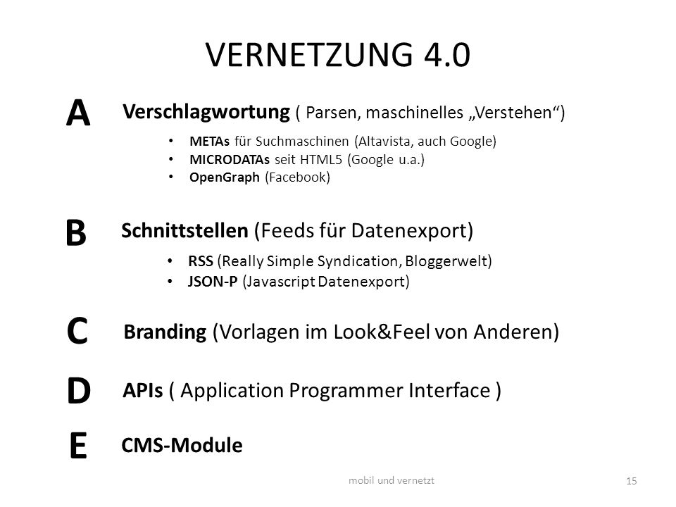 "VERNETZUNG 4.0 15 Verschlagwortung ( Parsen, maschinelles ""Verstehen ) METAs für Suchmaschinen (Altavista, auch Google) MICRODATAs seit HTML5 (Google u.a.) OpenGraph (Facebook) A Schnittstellen (Feeds für Datenexport) RSS (Really Simple Syndication, Bloggerwelt) JSON-P (Javascript Datenexport) B Branding (Vorlagen im Look&Feel von Anderen) C mobil und vernetzt APIs ( Application Programmer Interface ) D CMS-Module E"