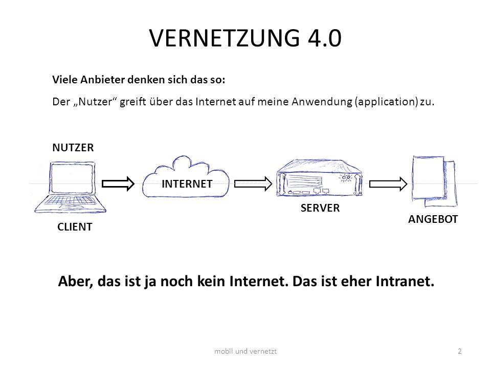 """VERNETZUNG 4.0 NUTZER ANGEBOT mobil und vernetzt2 INTERNET SERVER CLIENT Der """"Nutzer greift über das Internet auf meine Anwendung (application) zu."""
