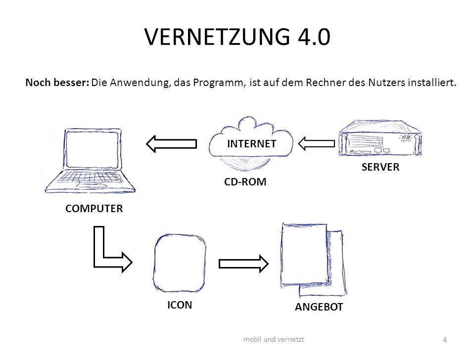 VERNETZUNG 4.0 CD-ROM COMPUTER ANGEBOT mobil und vernetzt 4 Noch besser: Die Anwendung, das Programm, ist auf dem Rechner des Nutzers installiert.