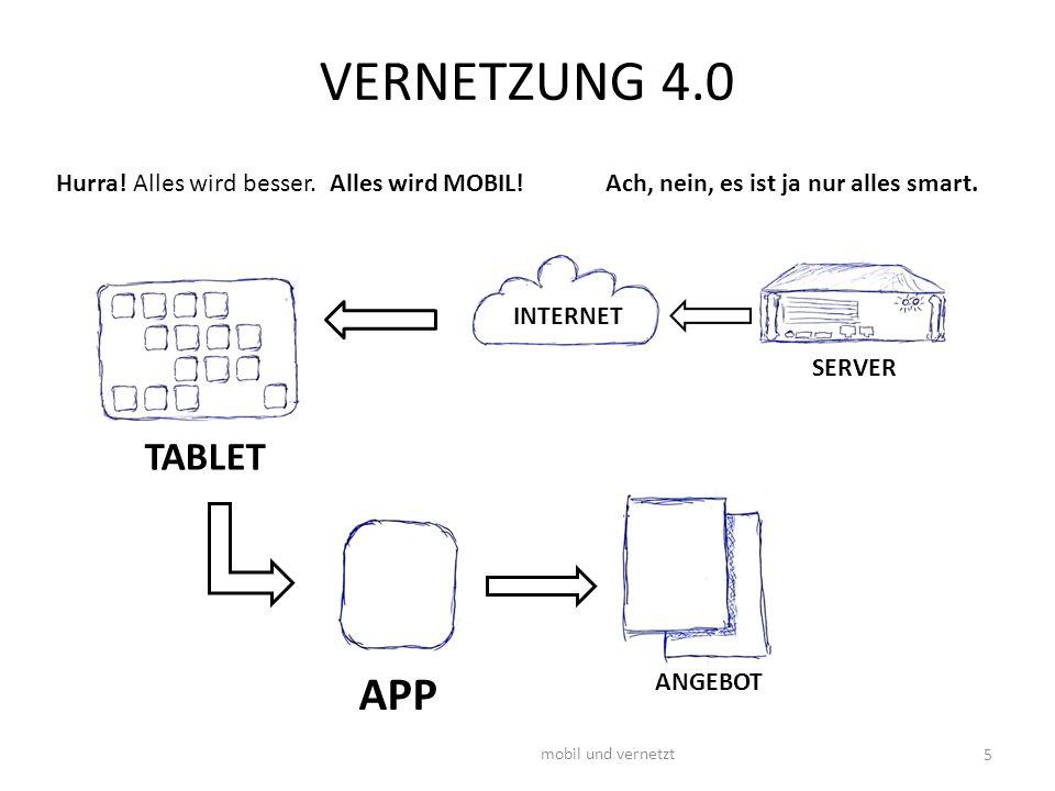 VERNETZUNG 4.0 COMPUTER ANGEBOT mobil und vernetzt 5 Hurra! Alles wird besser. ICON NOTEBOOK INTERNET SERVER TABLET APP Ach, nein, es ist ja nur alles