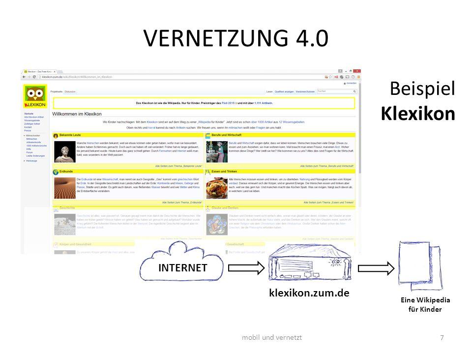 VERNETZUNG 4.0 mobil und vernetzt 7 Beispiel Klexikon Eine Wikipedia für Kinder INTERNET klexikon.zum.de