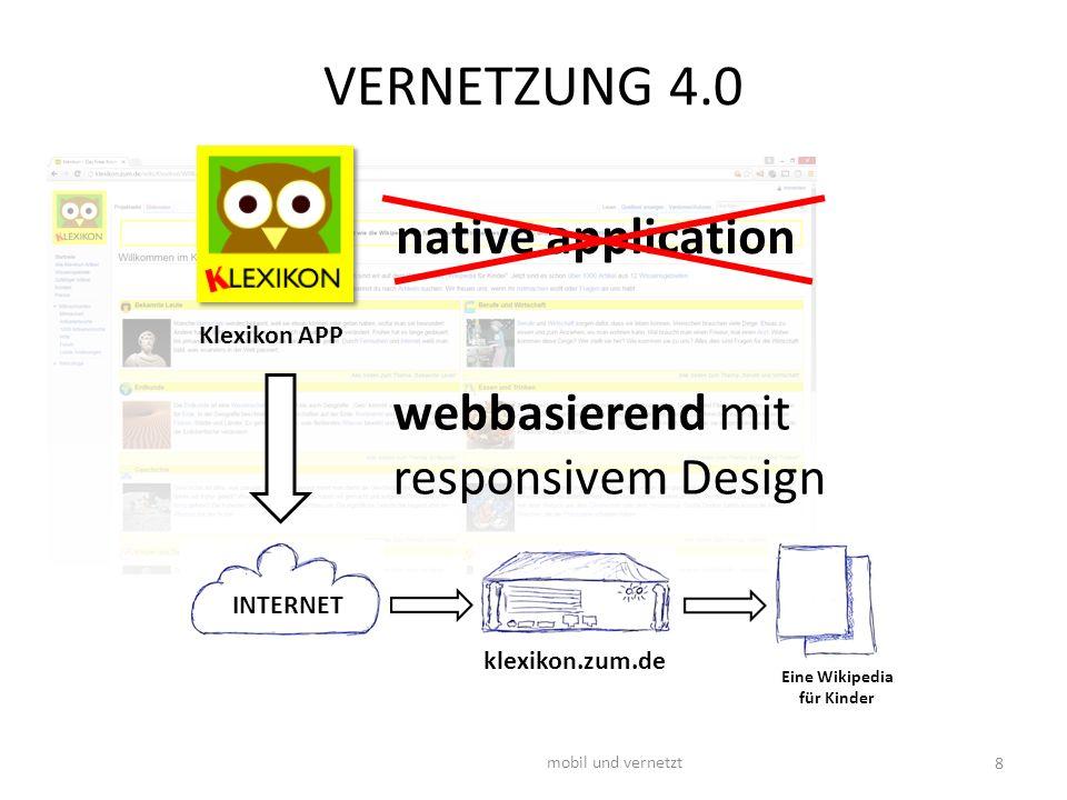 VERNETZUNG 4.0 mobil und vernetzt 8 Eine Wikipedia für Kinder INTERNET klexikon.zum.de Klexikon APP webbasierend mit responsivem Design native application