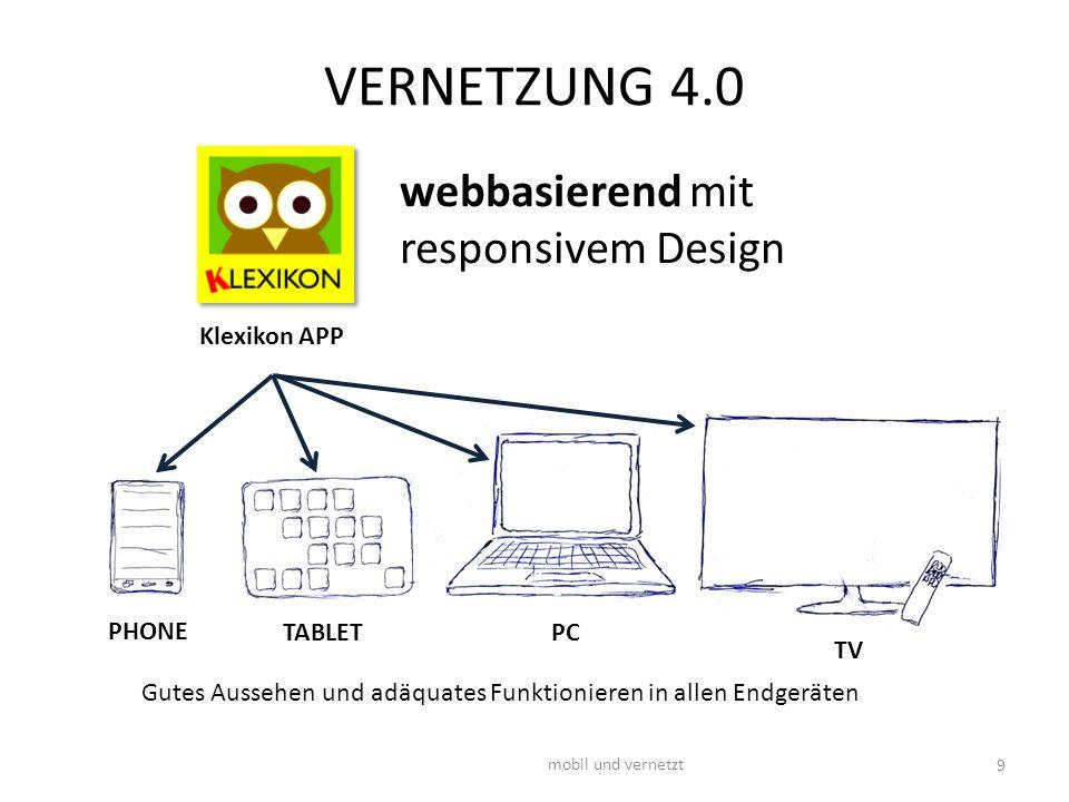 VERNETZUNG 4.0 mobil und vernetzt 9 Klexikon APP webbasierend mit responsivem Design PHONE TABLETPC TV Gutes Aussehen und adäquates Funktionieren in allen Endgeräten