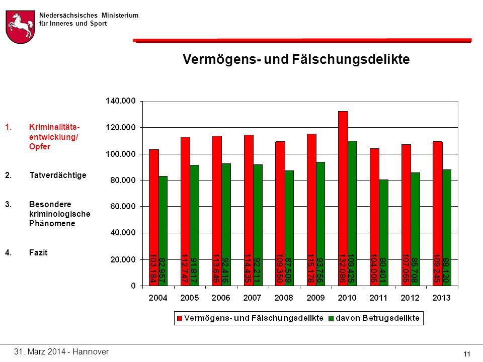 Niedersächsisches Ministerium für Inneres und Sport 11 Vermögens- und Fälschungsdelikte 31.