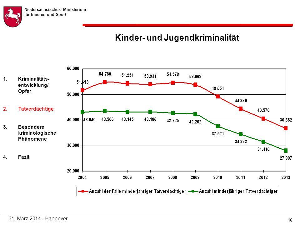 Niedersächsisches Ministerium für Inneres und Sport 16 Kinder- und Jugendkriminalität 31.