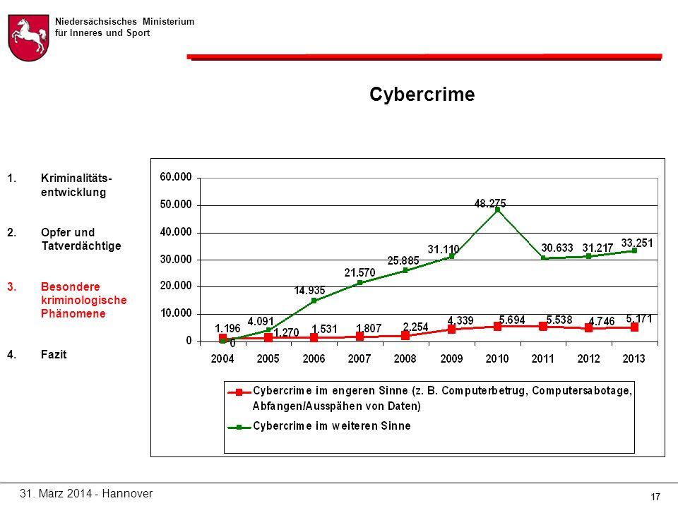 Niedersächsisches Ministerium für Inneres und Sport 17 Cybercrime 31.