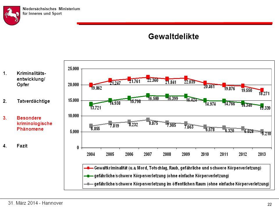 Niedersächsisches Ministerium für Inneres und Sport 22 Gewaltdelikte 31.