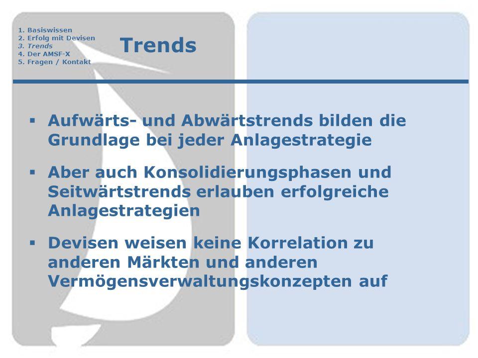 Trends 1. Basiswissen 2. Erfolg mit Devisen 3. Trends 4.