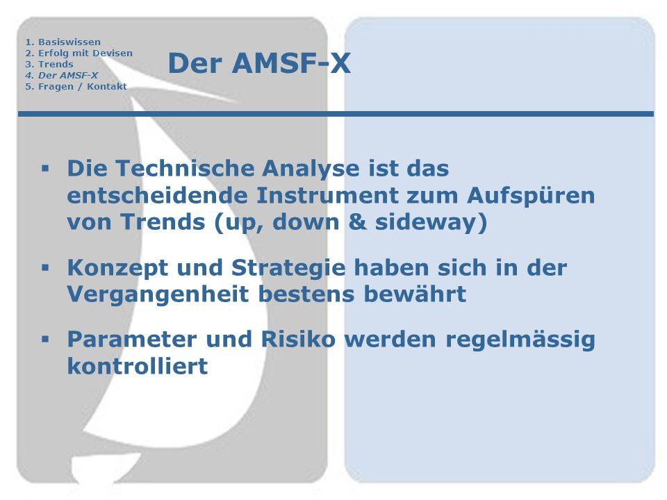 Der AMSF-X 1. Basiswissen 2. Erfolg mit Devisen 3.