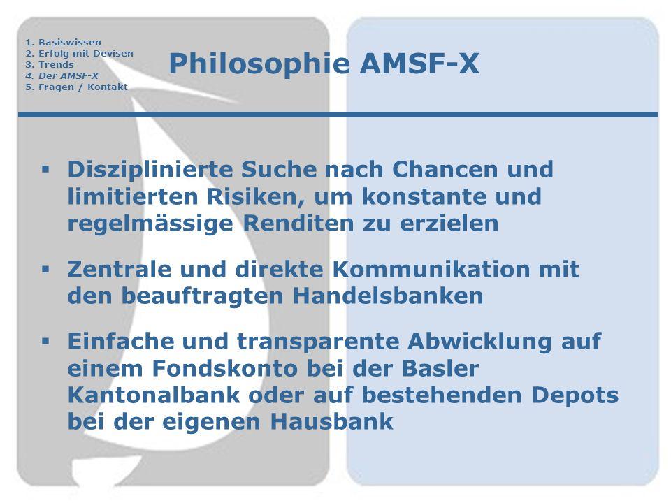 Philosophie AMSF-X 1.Basiswissen 2. Erfolg mit Devisen 3.