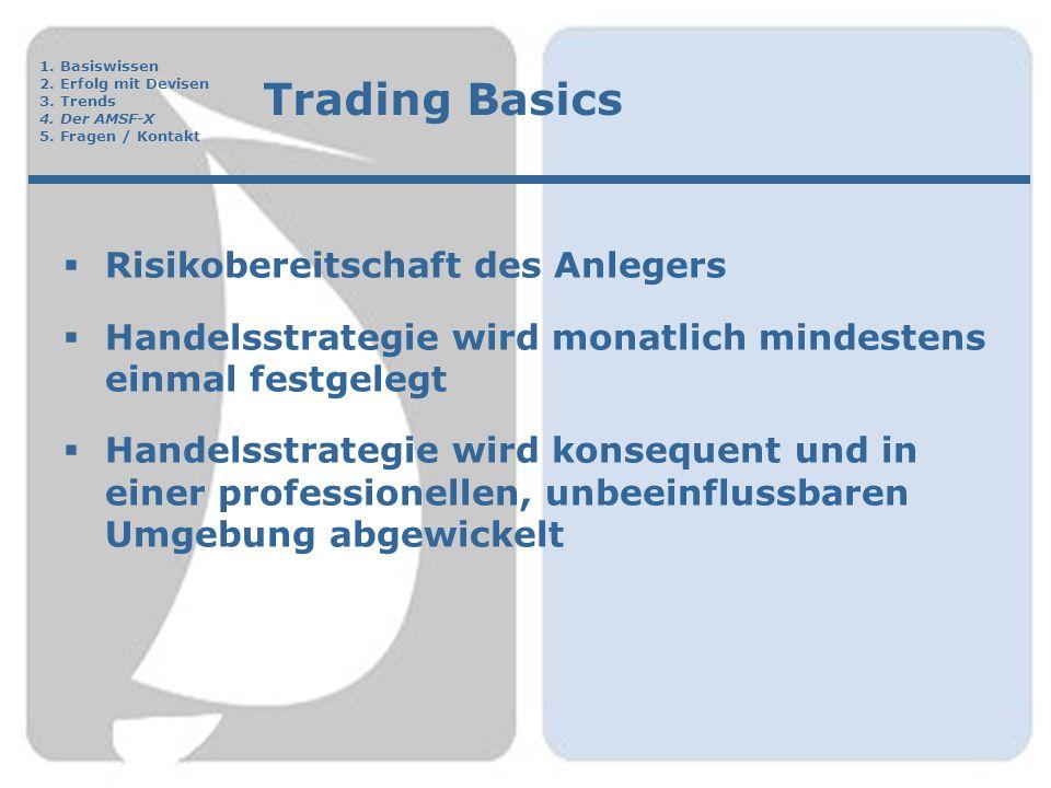 Trading Basics  Sicherheitsmechanismen bei System- und/ oder Personalausfall  Verlustvortrag bei allfällig erlittenen Verlusten auf den nächsten Monat  Abwicklung der Trades und Überwachung des Fonds obliegt Depot- bzw.