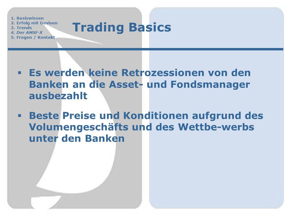 Trading Basics  Es werden keine Retrozessionen von den Banken an die Asset- und Fondsmanager ausbezahlt  Beste Preise und Konditionen aufgrund des Volumengeschäfts und des Wettbe-werbs unter den Banken 1.